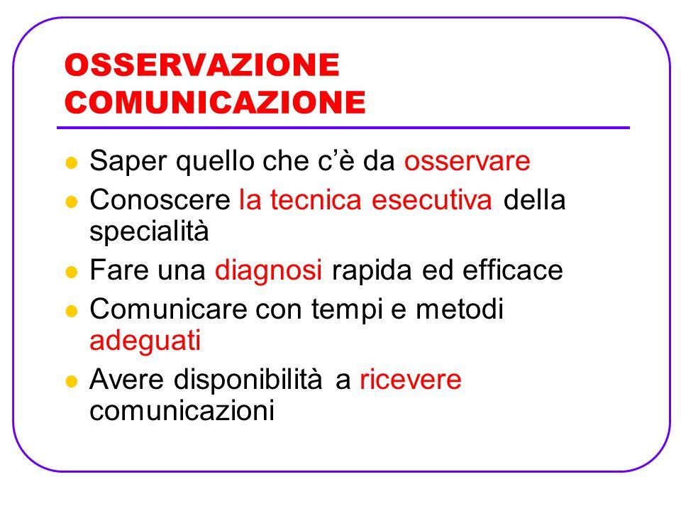 OSSERVAZIONE COMUNICAZIONE Saper quello che cè da osservare Conoscere la tecnica esecutiva della specialità Fare una diagnosi rapida ed efficace Comun