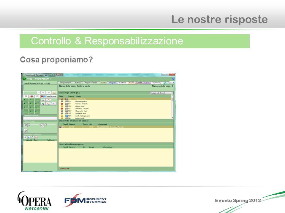 Evento Spring 2012 Le nostre risposte Controllo & Responsabilizzazione Cosa proponiamo?