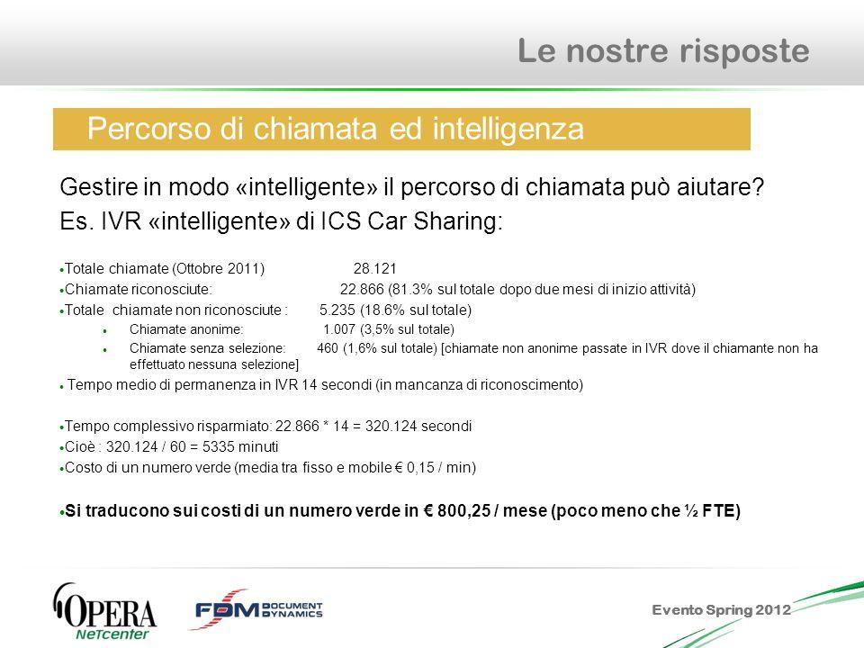 Evento Spring 2012 Le nostre risposte Gestire in modo «intelligente» il percorso di chiamata può aiutare? Es. IVR «intelligente» di ICS Car Sharing: T