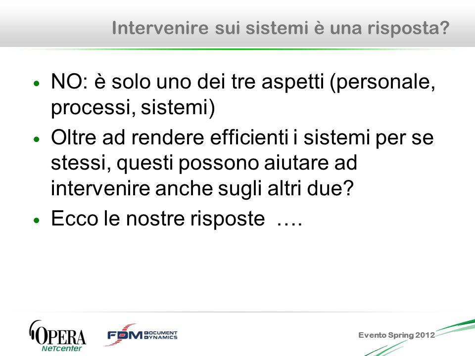 Evento Spring 2012 Le nostre risposte Document Management Cosa proponiamo.