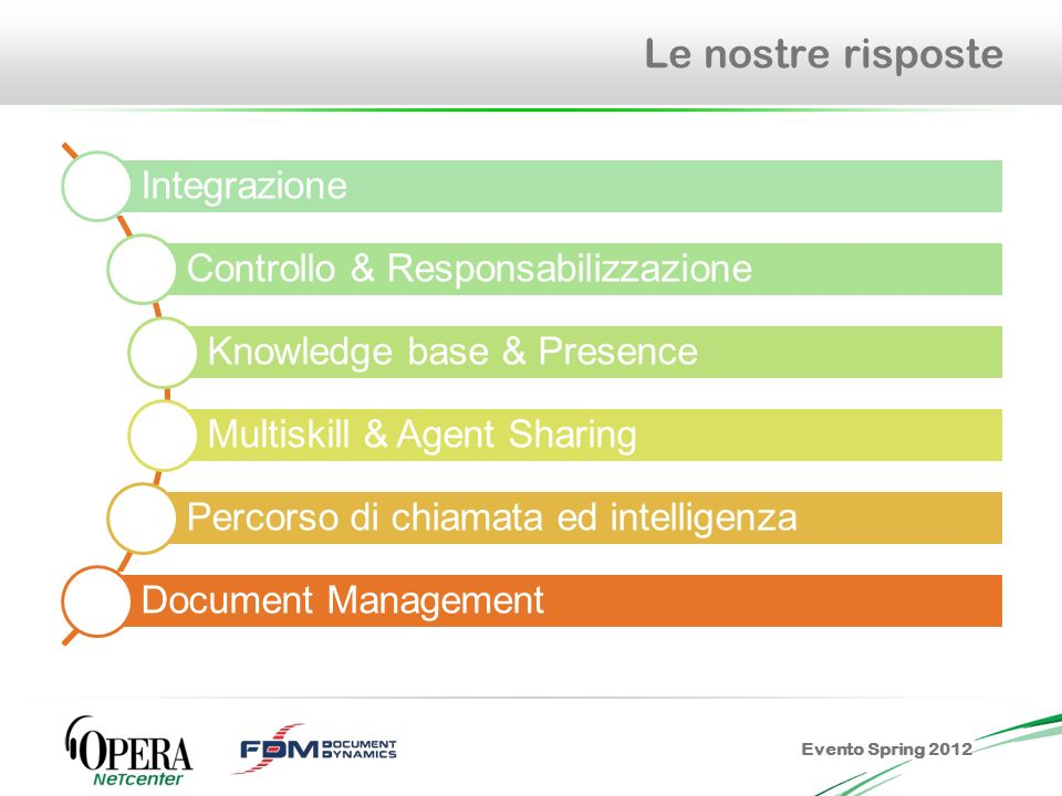 Evento Spring 2012 Le nostre risposte Integrazione Controllo & Responsabilizzazione Knowledge base & Presence Multiskill & Agent Sharing Percorso di chiamata ed intelligenza Document Management