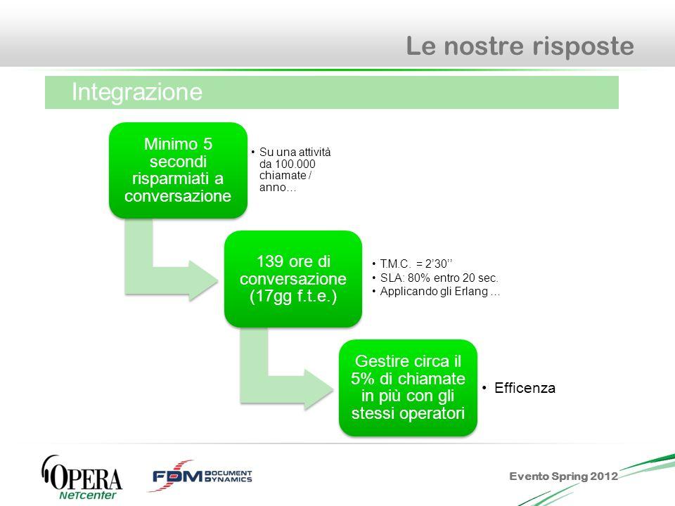 Evento Spring 2012 Le nostre risposte Cosa proponiamo? Multiskill & Agent Sharing