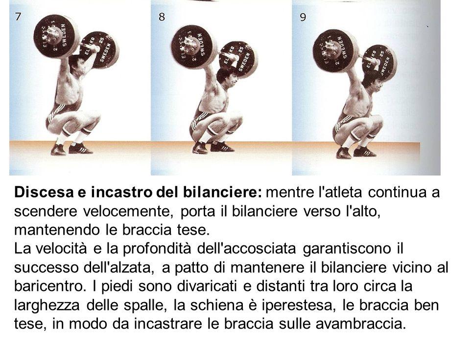 Discesa e incastro del bilanciere: mentre l'atleta continua a scendere velocemente, porta il bilanciere verso l'alto, mantenendo le braccia tese. La v