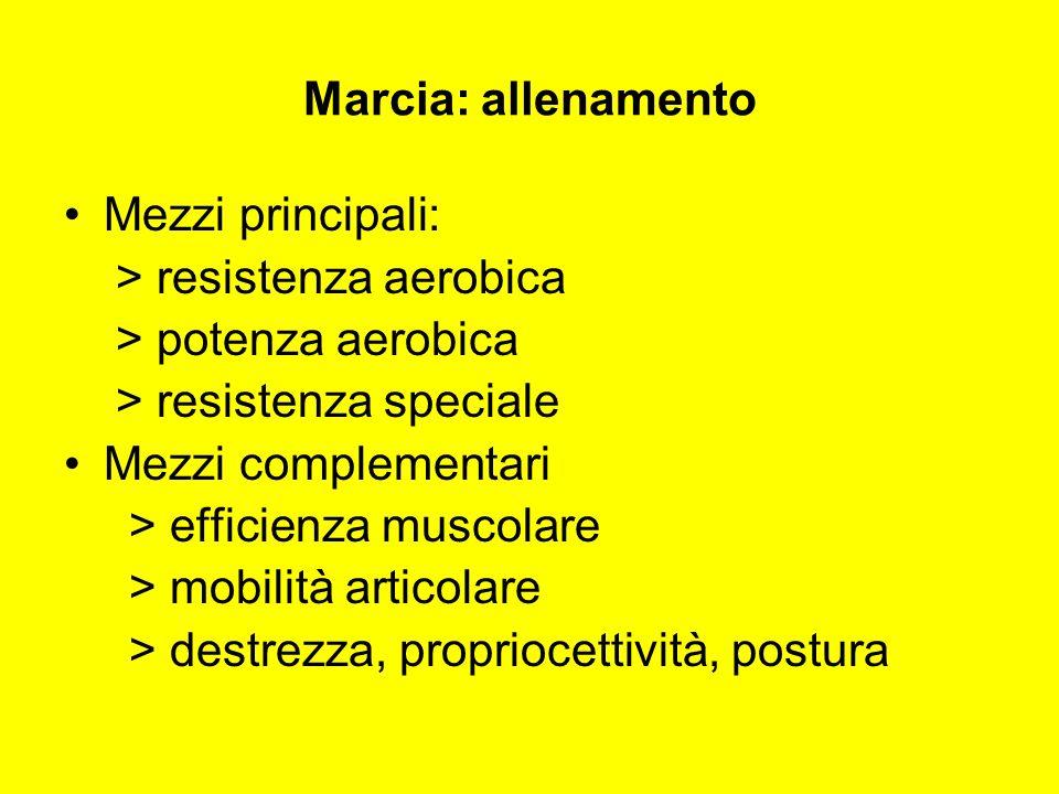 Marcia: allenamento Mezzi principali: > resistenza aerobica > potenza aerobica > resistenza speciale Mezzi complementari > efficienza muscolare > mobilità articolare > destrezza, propriocettività, postura