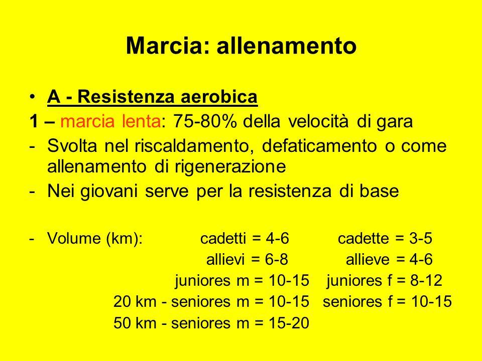 Marcia: allenamento A - Resistenza aerobica 1 – marcia lenta: 75-80% della velocità di gara -S-Svolta nel riscaldamento, defaticamento o come allenamento di rigenerazione -N-Nei giovani serve per la resistenza di base -V-Volume (km): cadetti = 4-6 cadette = 3-5 allievi = 6-8 allieve = 4-6 juniores m = 10-15 juniores f = 8-12 20 km - seniores m = 10-15 seniores f = 10-15 50 km - seniores m = 15-20