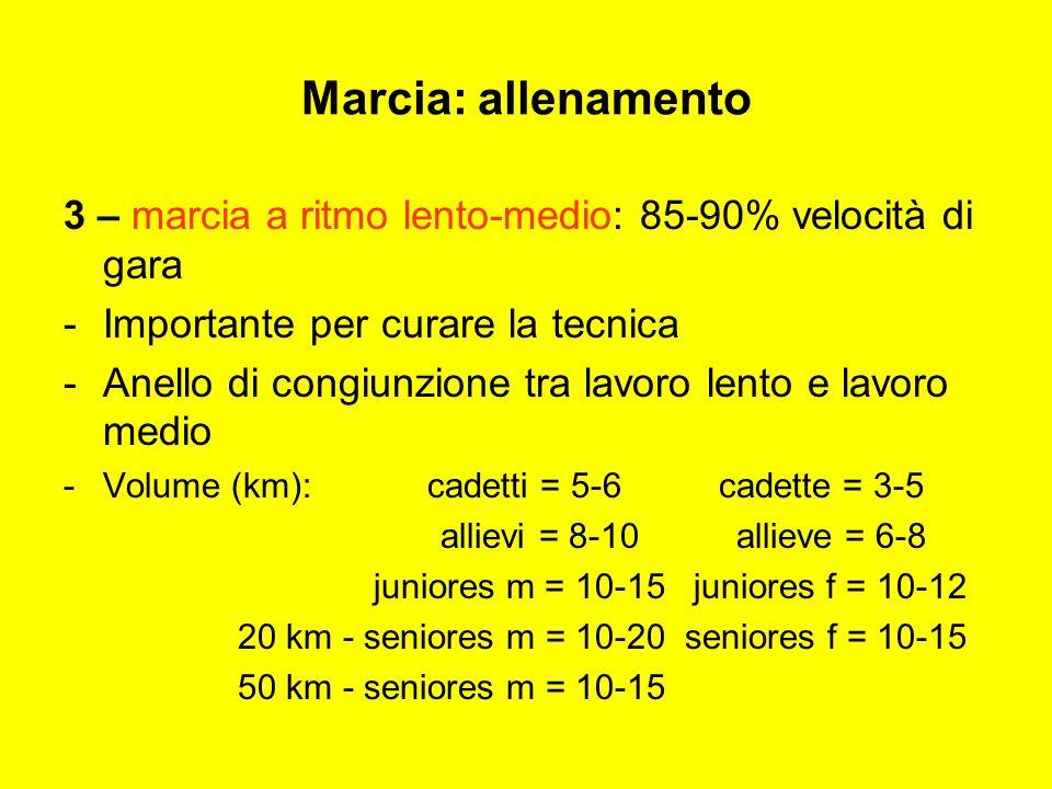 Marcia: allenamento 3 – marcia a ritmo lento-medio: 85-90% velocità di gara -I-Importante per curare la tecnica -A-Anello di congiunzione tra lavoro l
