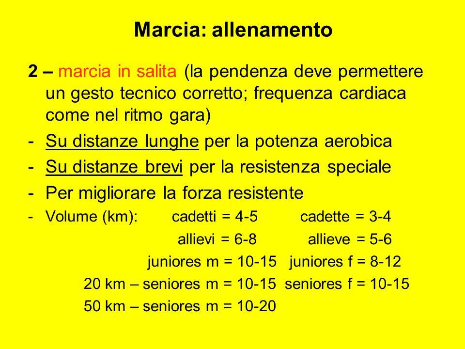 2 – marcia in salita (la pendenza deve permettere un gesto tecnico corretto; frequenza cardiaca come nel ritmo gara) -S-Su distanze lunghe per la potenza aerobica -S-Su distanze brevi per la resistenza speciale -P-Per migliorare la forza resistente -V-Volume (km): cadetti = 4-5 cadette = 3-4 allievi = 6-8 allieve = 5-6 juniores m = 10-15 juniores f = 8-12 20 km – seniores m = 10-15 seniores f = 10-15 50 km – seniores m = 10-20