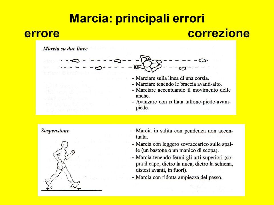 Marcia: principali errori errore correzione