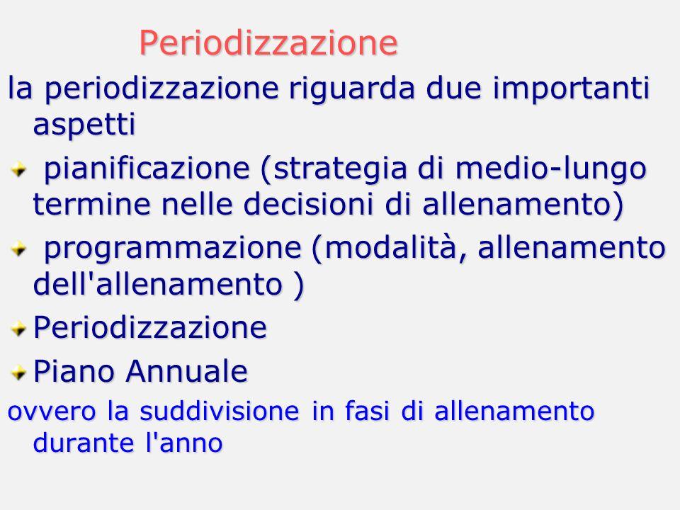 Periodizzazione Periodizzazione la periodizzazione riguarda due importanti aspetti pianificazione (strategia di medio-lungo termine nelle decisioni di