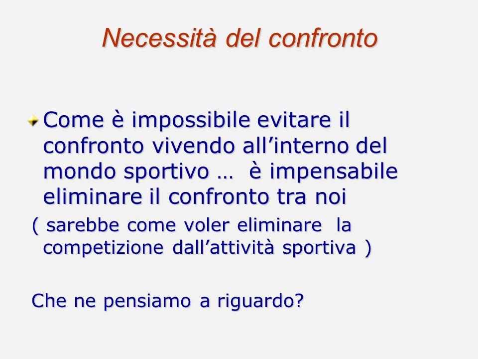 Necessità del confronto Come è impossibile evitare il confronto vivendo allinterno del mondo sportivo … è impensabile eliminare il confronto tra noi (