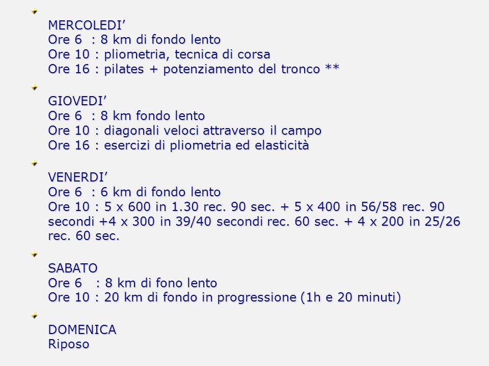 MERCOLEDI Ore 6 : 8 km di fondo lento Ore 10 : pliometria, tecnica di corsa Ore 16 : pilates + potenziamento del tronco ** GIOVEDI Ore 6 : 8 km fondo