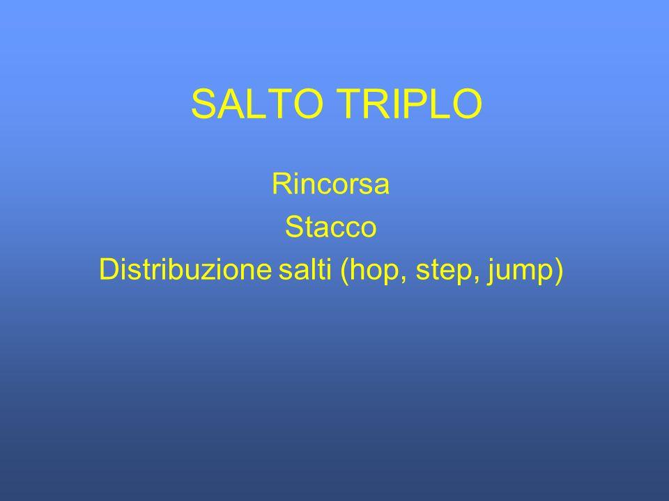 SALTO TRIPLO Rincorsa Stacco Distribuzione salti (hop, step, jump)