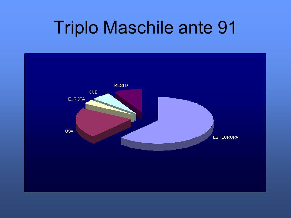 Triplo Maschile ante 91
