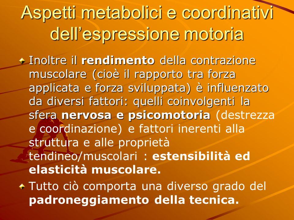Aspetti metabolici e coordinativi dellespressione motoria Inoltre il rendimento della contrazione muscolare (cioè il rapporto tra forza applicata e fo