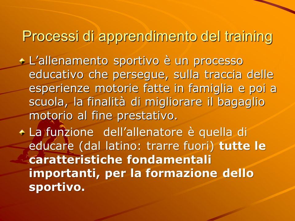 Processi di apprendimento del training Lallenamento sportivo è un processo educativo che persegue, sulla traccia delle esperienze motorie fatte in fam