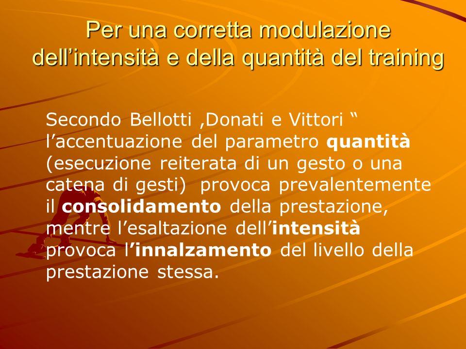 Per una corretta modulazione dellintensità e della quantità del training Secondo Bellotti,Donati e Vittori laccentuazione del parametro quantità (esec