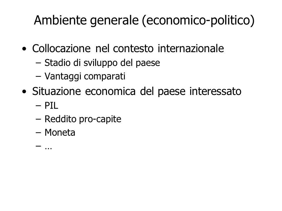 Ambiente generale (economico-politico) Collocazione nel contesto internazionale –Stadio di sviluppo del paese –Vantaggi comparati Situazione economica
