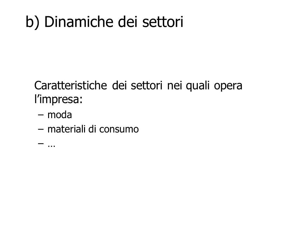 b) Dinamiche dei settori Caratteristiche dei settori nei quali opera limpresa: –moda –materiali di consumo –…