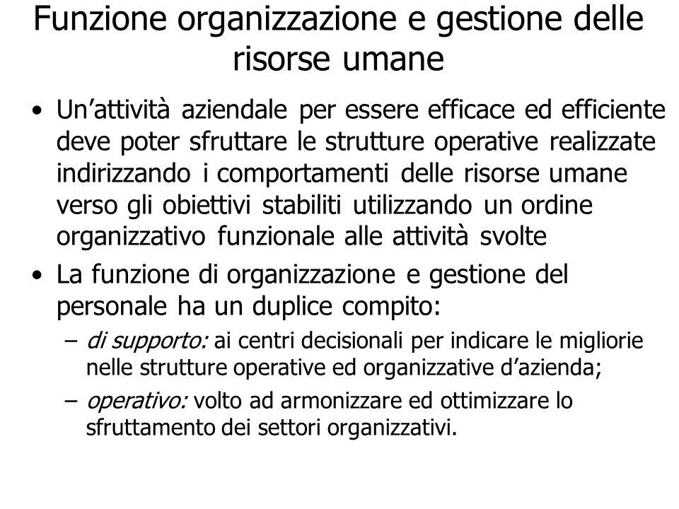 Funzione organizzazione e gestione delle risorse umane Unattività aziendale per essere efficace ed efficiente deve poter sfruttare le strutture operat