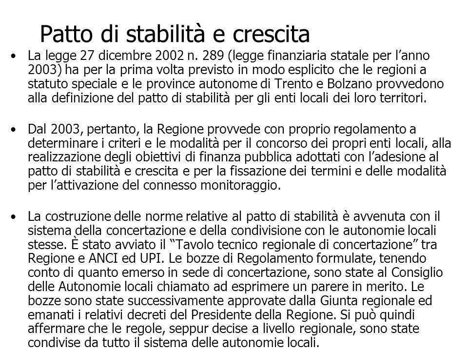Patto di stabilità e crescita La legge 27 dicembre 2002 n. 289 (legge finanziaria statale per lanno 2003) ha per la prima volta previsto in modo espli