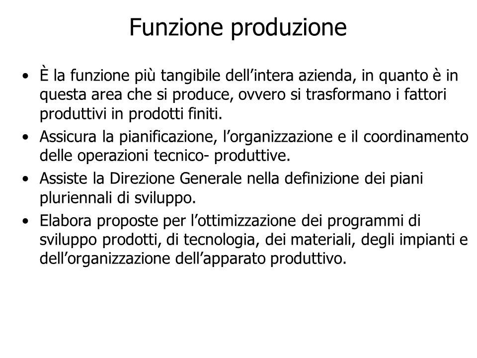 È la funzione più tangibile dellintera azienda, in quanto è in questa area che si produce, ovvero si trasformano i fattori produttivi in prodotti fini