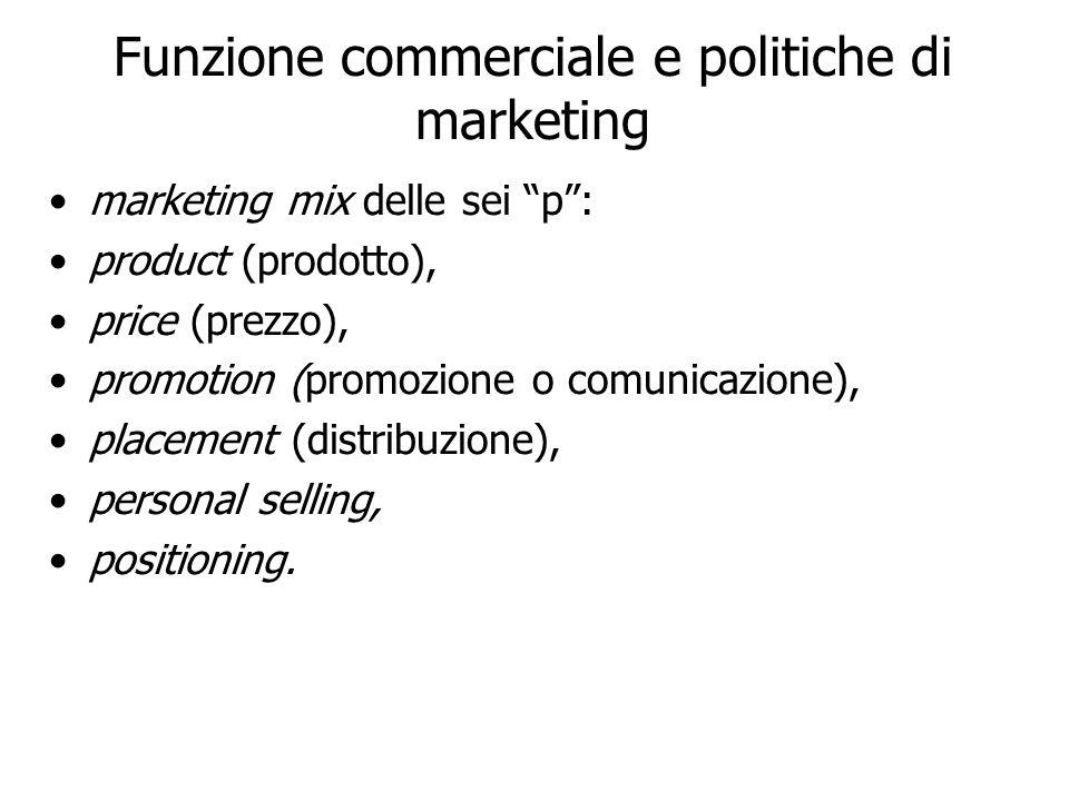 Funzione commerciale e politiche di marketing marketing mix delle sei p: product (prodotto), price (prezzo), promotion (promozione o comunicazione), p