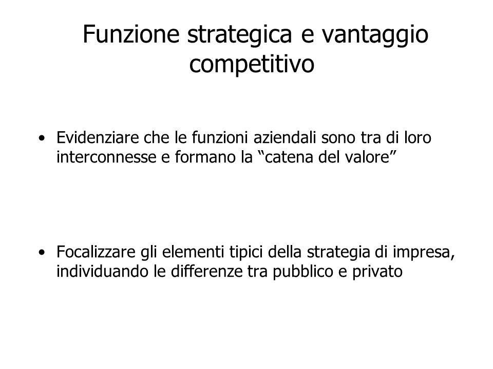 Funzione strategica e vantaggio competitivo Evidenziare che le funzioni aziendali sono tra di loro interconnesse e formano la catena del valore Focali