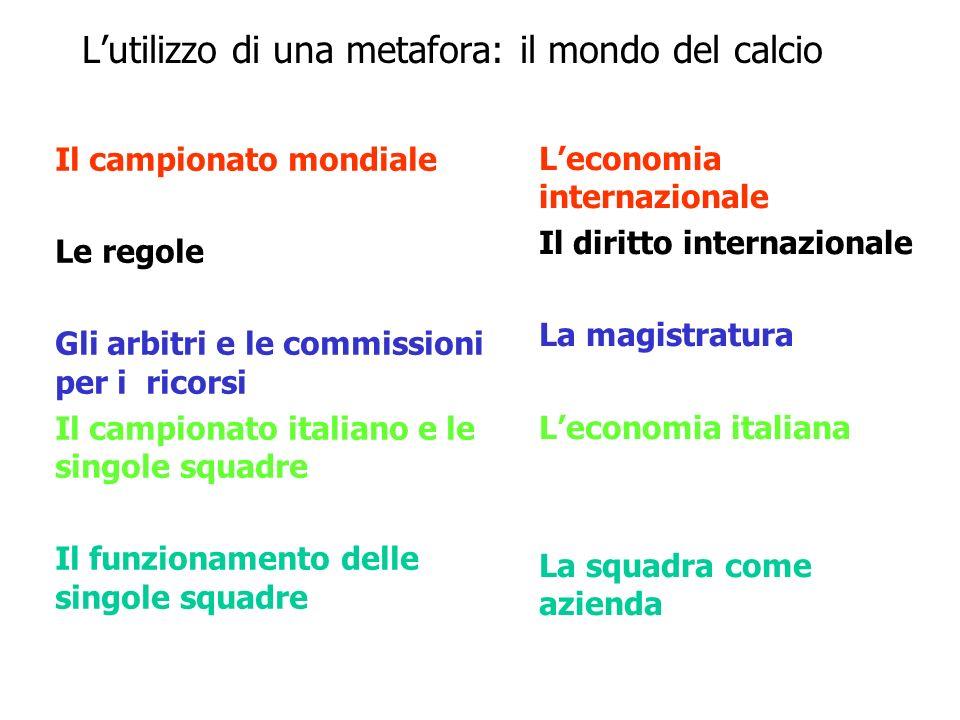 Lutilizzo di una metafora: il mondo del calcio Il campionato mondiale Le regole Gli arbitri e le commissioni per i ricorsi Il campionato italiano e le
