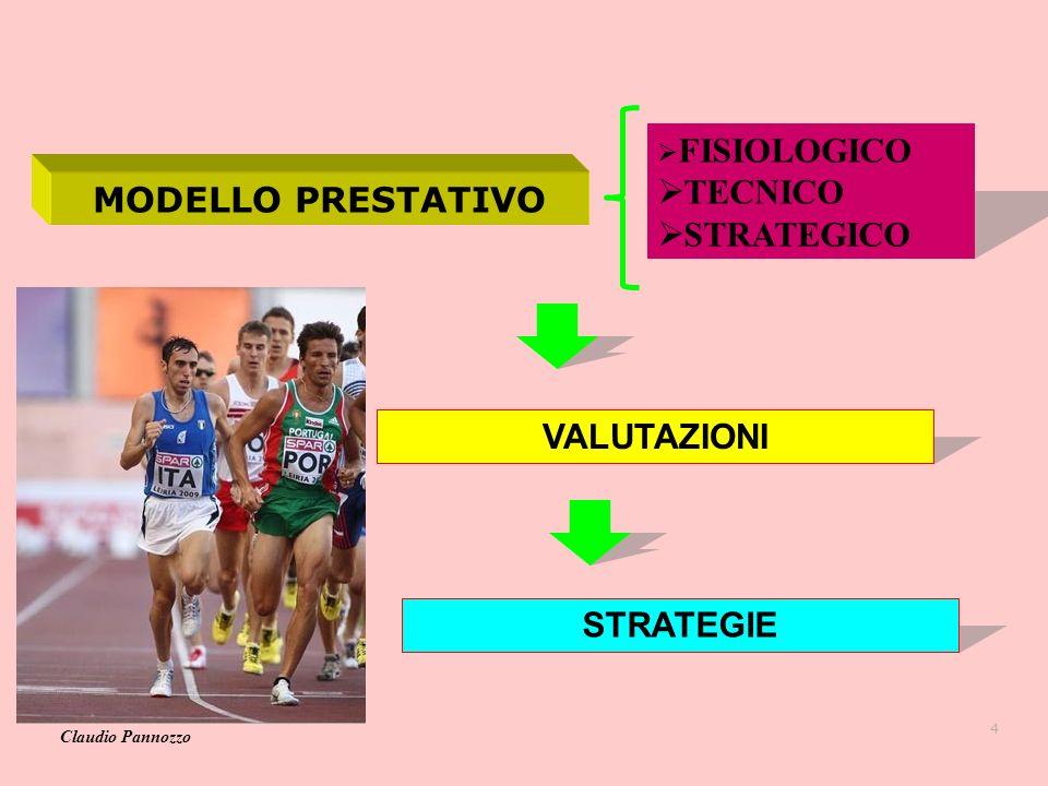 4 MODELLO PRESTATIVO FISIOLOGICO TECNICO STRATEGICO VALUTAZIONI STRATEGIE Claudio Pannozzo