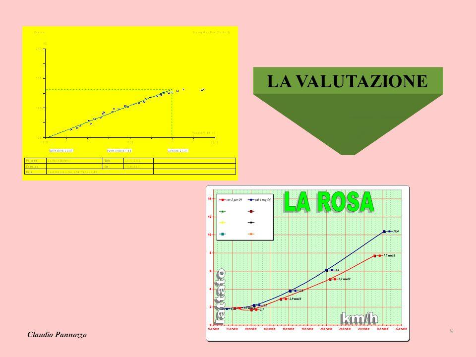 9 LA VALUTAZIONE Claudio Pannozzo