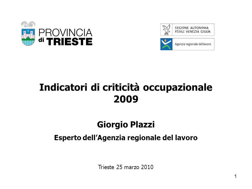 1 Indicatori di criticità occupazionale 2009 Giorgio Plazzi Esperto dellAgenzia regionale del lavoro Trieste 25 marzo 2010