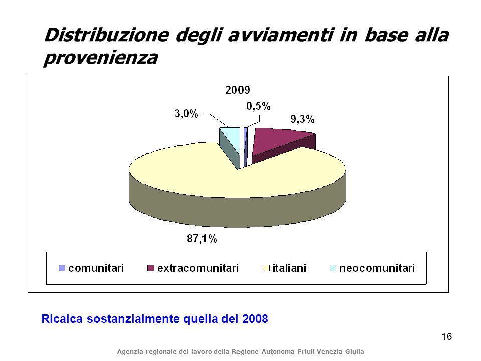 16 Distribuzione degli avviamenti in base alla provenienza Ricalca sostanzialmente quella del 2008 Agenzia regionale del lavoro della Regione Autonoma Friuli Venezia Giulia