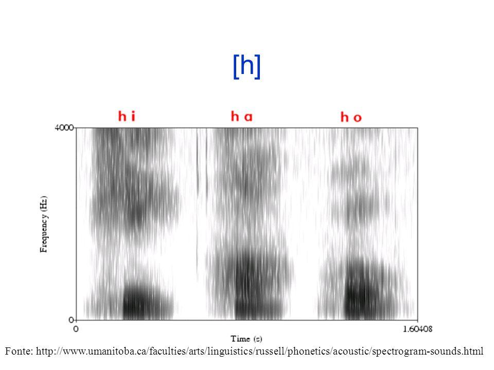 Fricative: [f, θ ] e [ v, δ ] [f, θ ] e [ v, δ ] sono tipicamente difficili da distinguere sullo spettrogramma, poiche possono essere molto deboli acu