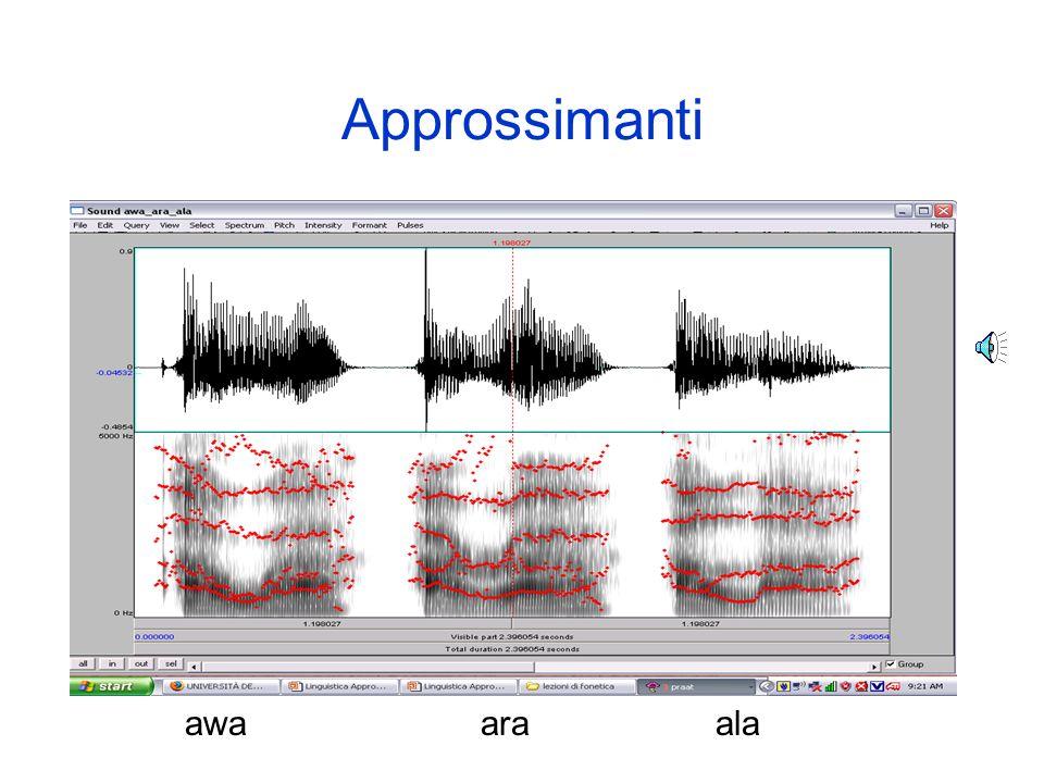 Occlusive: luogo di articolazione (2) Le transizioni dalle consonante alla vocale e dalla vocale alla consonante identificano il luogo di articolazion