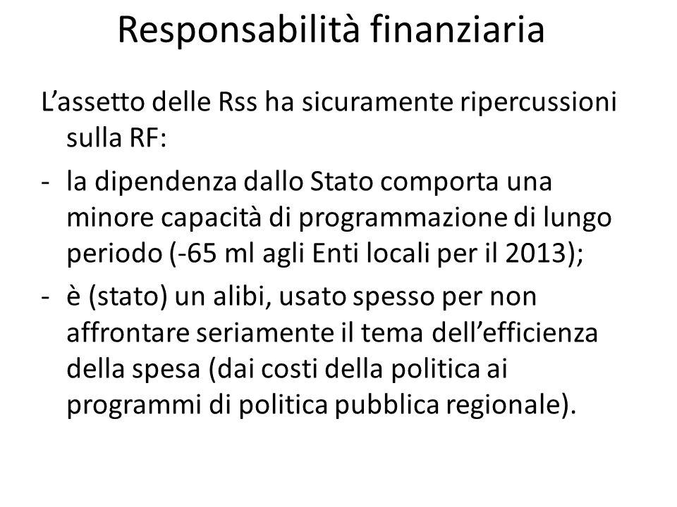 Responsabilità finanziaria Lassetto delle Rss ha sicuramente ripercussioni sulla RF: -la dipendenza dallo Stato comporta una minore capacità di progra