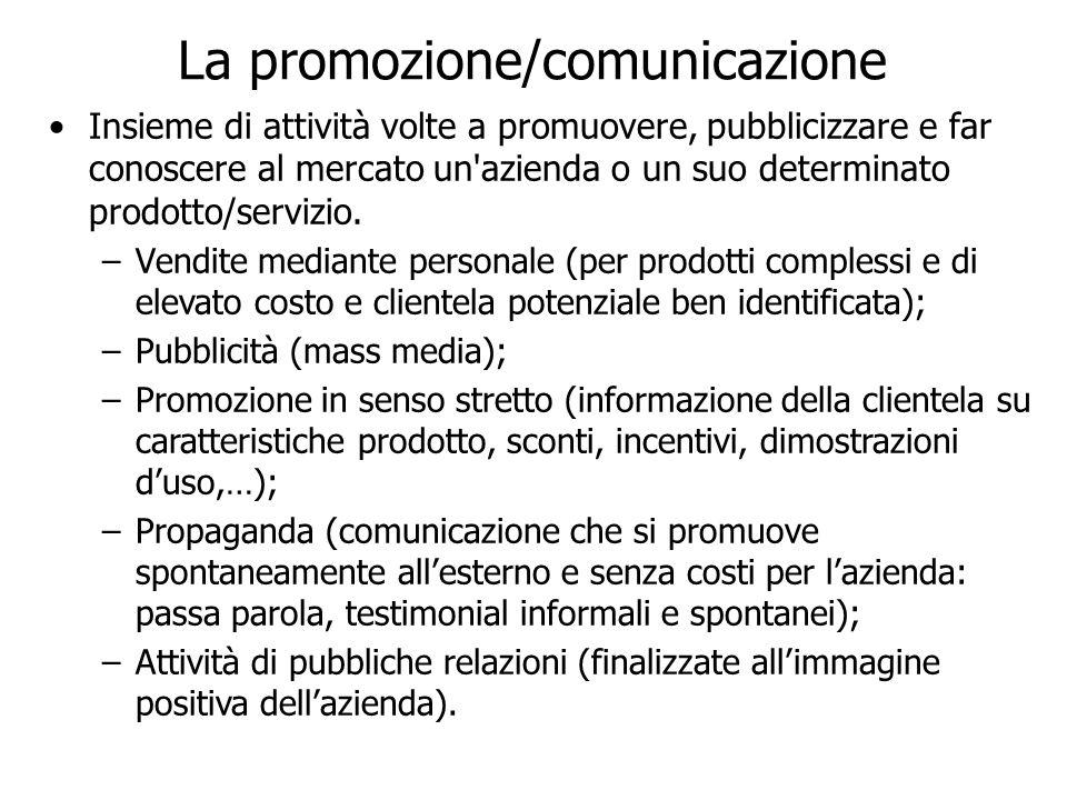 La promozione/comunicazione Insieme di attività volte a promuovere, pubblicizzare e far conoscere al mercato un'azienda o un suo determinato prodotto/