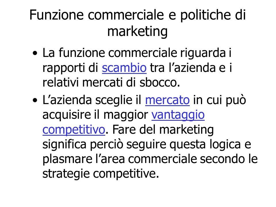 Funzione commerciale e politiche di marketing Fasi del marketing: –Analisi del mercato, –Programmazione prodotti, –Promozione domanda, –Esecuzione della vendita.