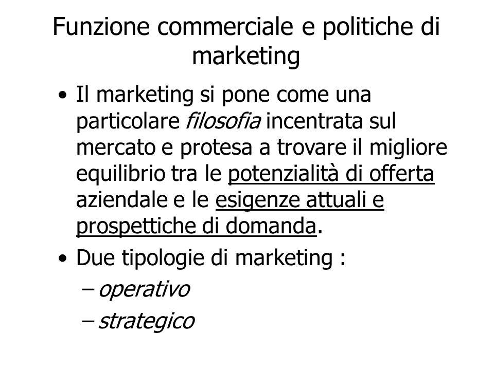 Funzione commerciale e politiche di marketing Il marketing si pone come una particolare filosofia incentrata sul mercato e protesa a trovare il miglio