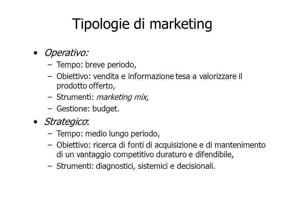 Tipologie di marketing Operativo: –Tempo: breve periodo, –Obiettivo: vendita e informazione tesa a valorizzare il prodotto offerto, –Strumenti: market