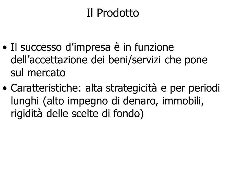 Il Prodotto Il successo dimpresa è in funzione dellaccettazione dei beni/servizi che pone sul mercato Caratteristiche: alta strategicità e per periodi