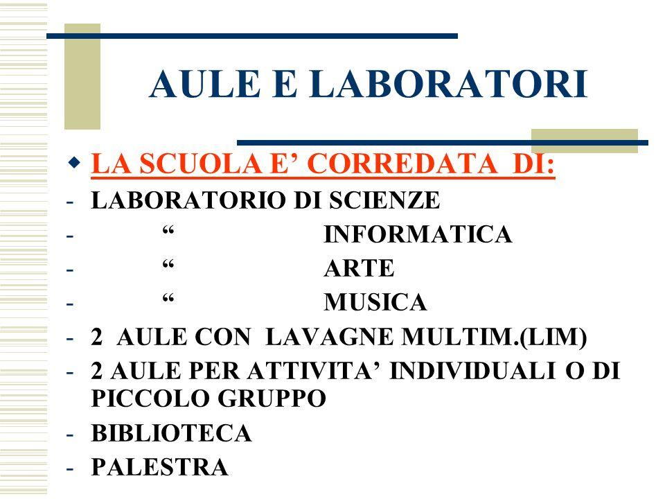 AULE E LABORATORI LA SCUOLA E CORREDATA DI: -LABORATORIO DI SCIENZE - INFORMATICA - ARTE - MUSICA -2 AULE CON LAVAGNE MULTIM.(LIM) -2 AULE PER ATTIVIT