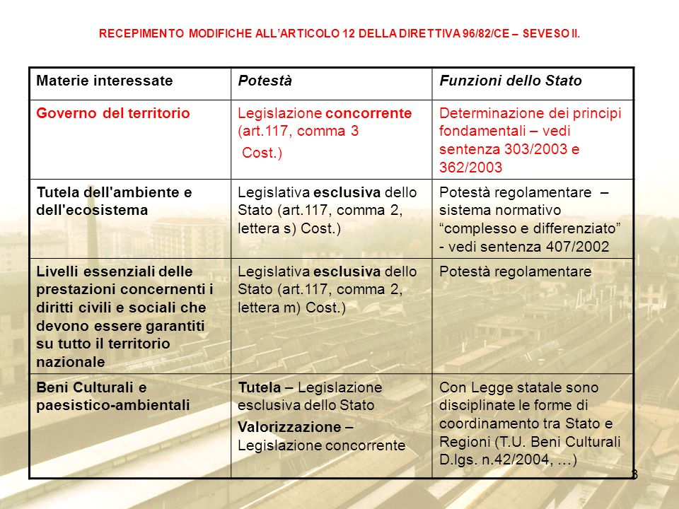 14 RECEPIMENTO MODIFICHE ALLARTICOLO 12 DELLA DIRETTIVA 96/82/CE – SEVESO II.