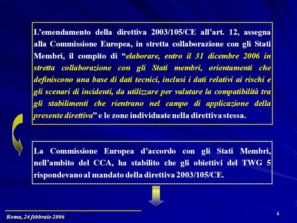 Roma, 24 febbraio 2006 4 Lemendamento della direttiva 2003/105/CE allart.