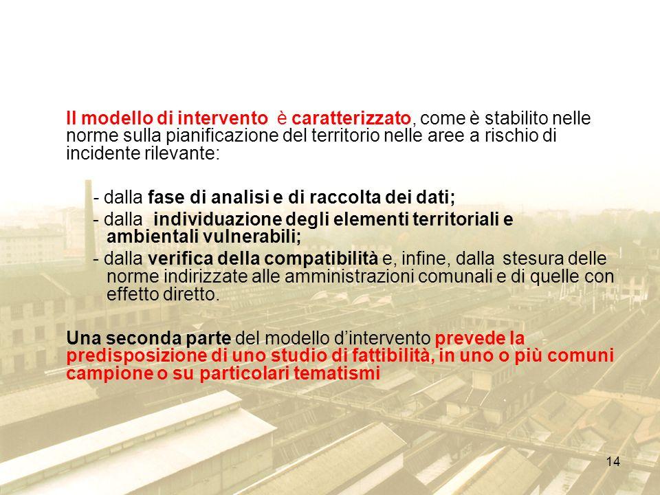 14 Il modello di intervento è caratterizzato, come è stabilito nelle norme sulla pianificazione del territorio nelle aree a rischio di incidente rilev