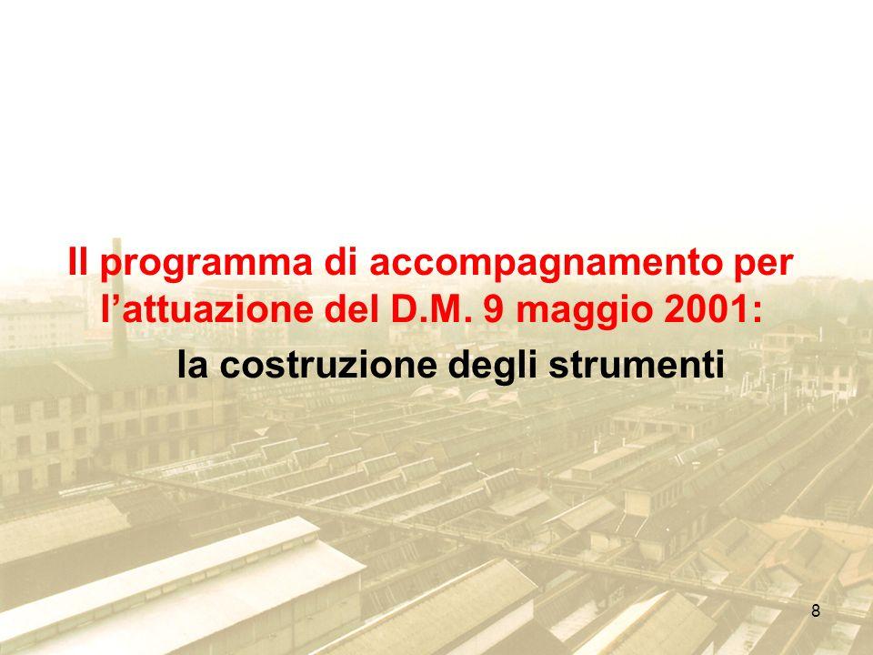 8 Il programma di accompagnamento per lattuazione del D.M. 9 maggio 2001: la costruzione degli strumenti