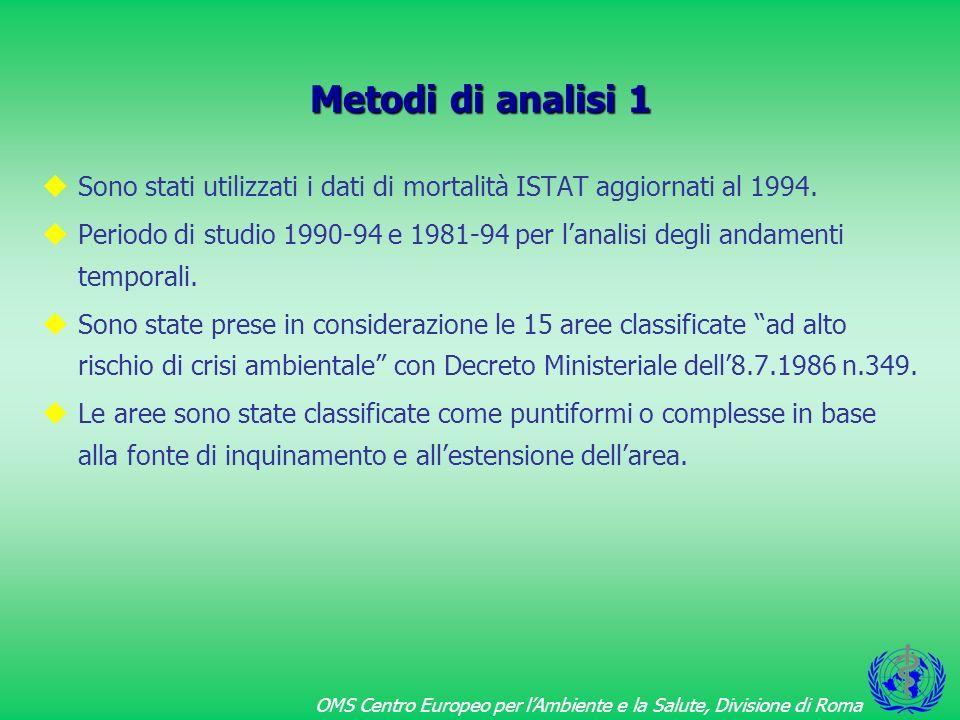 OMS Centro Europeo per lAmbiente e la Salute, Divisione di Roma Metodi di analisi 2 Ogni area a rischio esaminata è stata confrontata con la sua area di riferimento (Regione o Provincia).