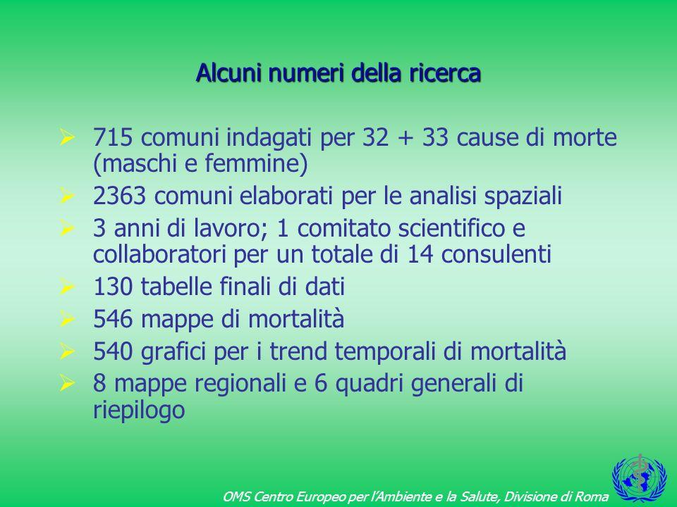 OMS Centro Europeo per lAmbiente e la Salute, Divisione di Roma Mortalità per tutte le cause Eccesso di almeno 4167 casi nel periodo 1990-94 (oltre 800 annui) pari a +2.64 % sul totale dei decessi nelle aree studiate (157787) Uomini: 2640 (528 annui) Donne: 1527 (305 annui)