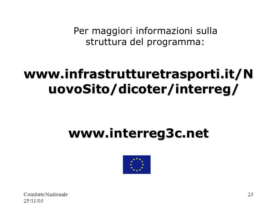 Comitato Nazionale 25/11/03 23 www.infrastrutturetrasporti.it/N uovoSito/dicoter/interreg/ www.interreg3c.net Per maggiori informazioni sulla struttura del programma: