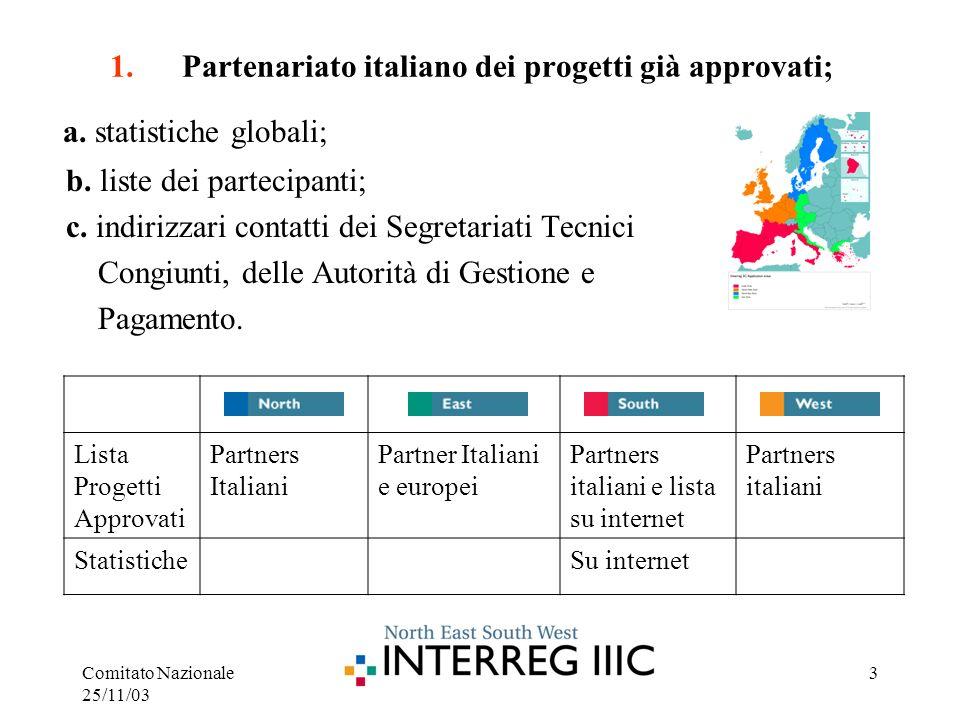 Comitato Nazionale 25/11/03 3 1. Partenariato italiano dei progetti già approvati; a.