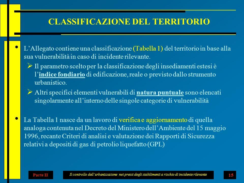 Il controllo dellurbanizzazione nei pressi degli stabilimenti a rischio di incidente rilevante 15 CLASSIFICAZIONE DEL TERRITORIO LAllegato contiene una classificazione (Tabella 1) del territorio in base alla sua vulnerabilità in caso di incidente rilevante.